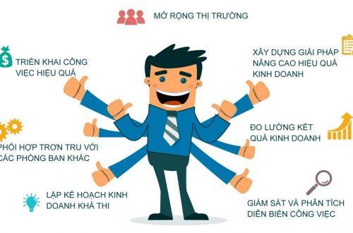 To Chuc Phong Kinh Doanh Cho Doanh Nghiep 500x330